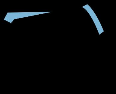 Badminton Team Idar-Oberstein
